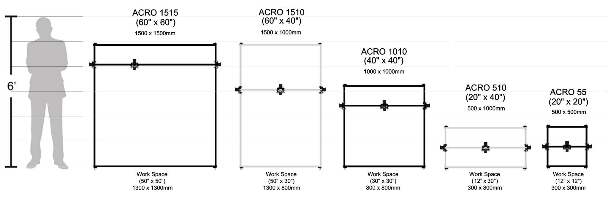 OpenBuilds ACRO System frame 500x500mm - black